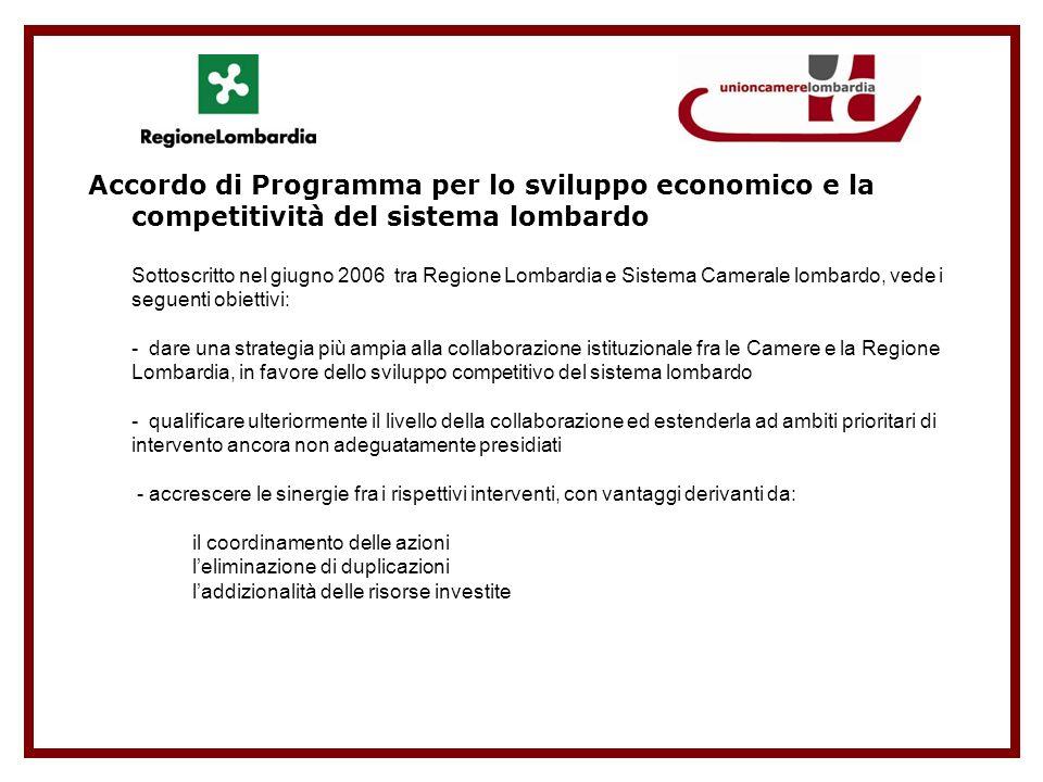 Accordo di Programma per lo sviluppo economico e la competitività del sistema lombardo Sottoscritto nel giugno 2006 tra Regione Lombardia e Sistema Ca