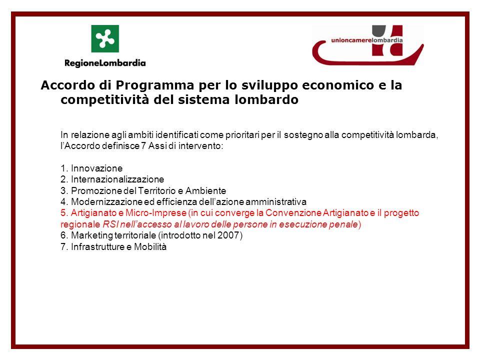 Accordo di Programma per lo sviluppo economico e la competitività del sistema lombardo In relazione agli ambiti identificati come prioritari per il so