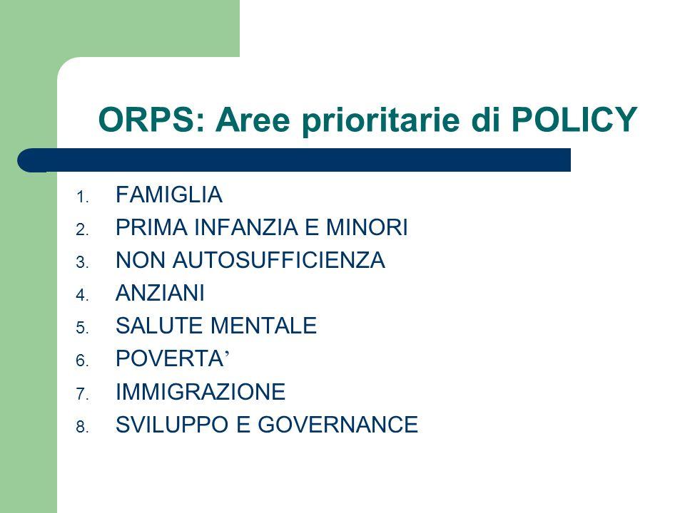 ORPS: Aree prioritarie di POLICY 1. FAMIGLIA 2. PRIMA INFANZIA E MINORI 3.