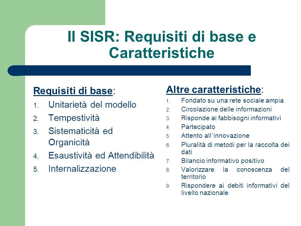 Il SISR: Requisiti di base e Caratteristiche Requisiti di base: 1.