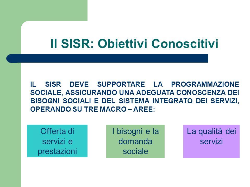 Il SISR: Obiettivi Conoscitivi I bisogni e la domanda sociale La qualità dei servizi Offerta di servizi e prestazioni IL SISR DEVE SUPPORTARE LA PROGRAMMAZIONE SOCIALE, ASSICURANDO UNA ADEGUATA CONOSCENZA DEI BISOGNI SOCIALI E DEL SISTEMA INTEGRATO DEI SERVIZI, OPERANDO SU TRE MACRO – AREE: