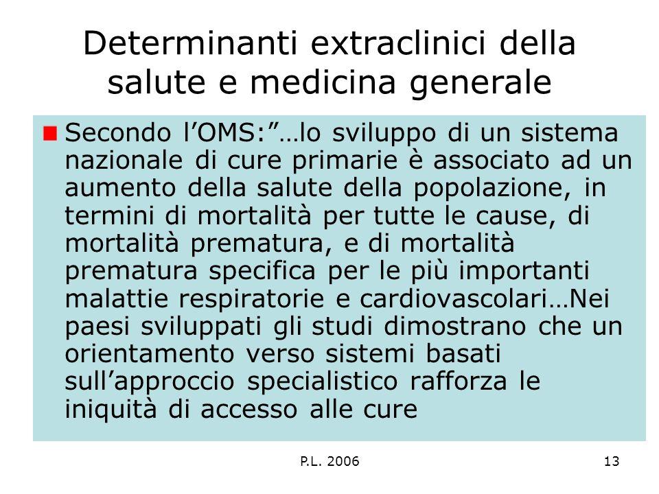 P.L. 200613 Determinanti extraclinici della salute e medicina generale Secondo lOMS:…lo sviluppo di un sistema nazionale di cure primarie è associato
