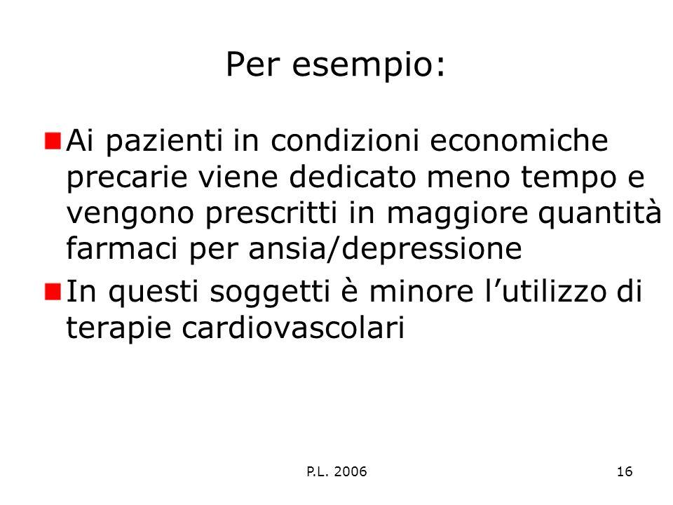 P.L. 200616 Per esempio: Ai pazienti in condizioni economiche precarie viene dedicato meno tempo e vengono prescritti in maggiore quantità farmaci per