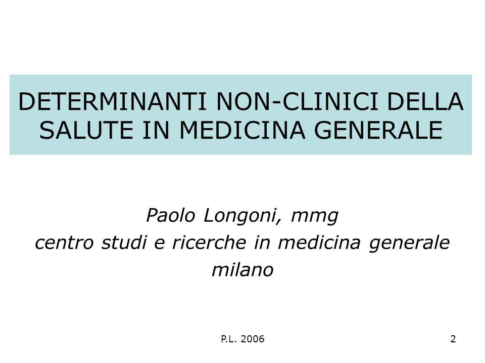 P.L. 20062 DETERMINANTI NON-CLINICI DELLA SALUTE IN MEDICINA GENERALE Paolo Longoni, mmg centro studi e ricerche in medicina generale milano