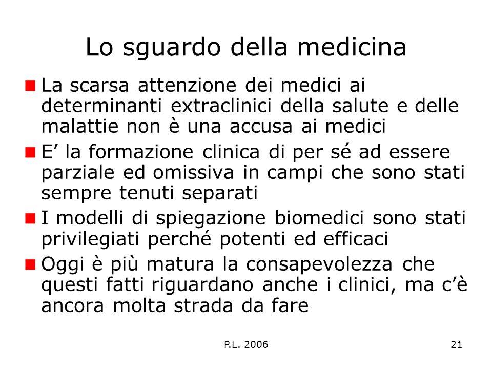 P.L. 200621 Lo sguardo della medicina La scarsa attenzione dei medici ai determinanti extraclinici della salute e delle malattie non è una accusa ai m