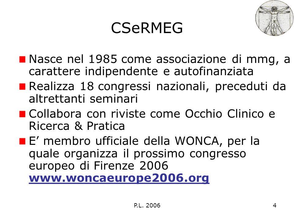 P.L. 20064 CSeRMEG Nasce nel 1985 come associazione di mmg, a carattere indipendente e autofinanziata Realizza 18 congressi nazionali, preceduti da al