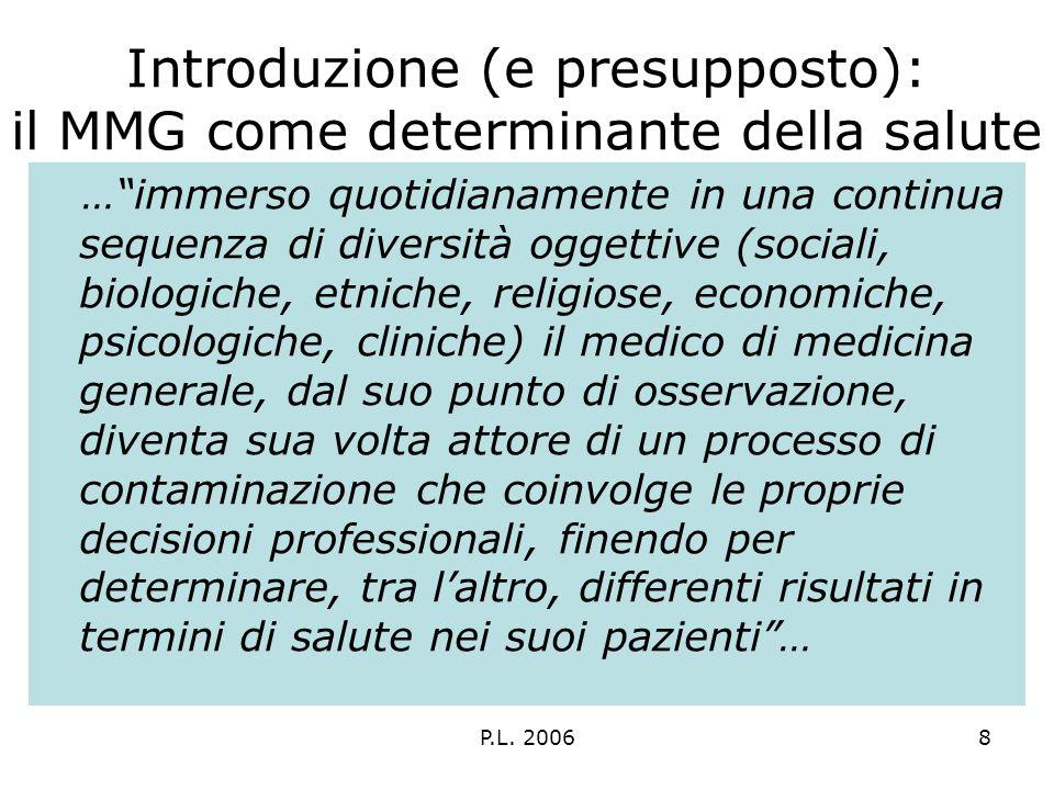 P.L. 20068 Introduzione (e presupposto): il MMG come determinante della salute …immerso quotidianamente in una continua sequenza di diversità oggettiv
