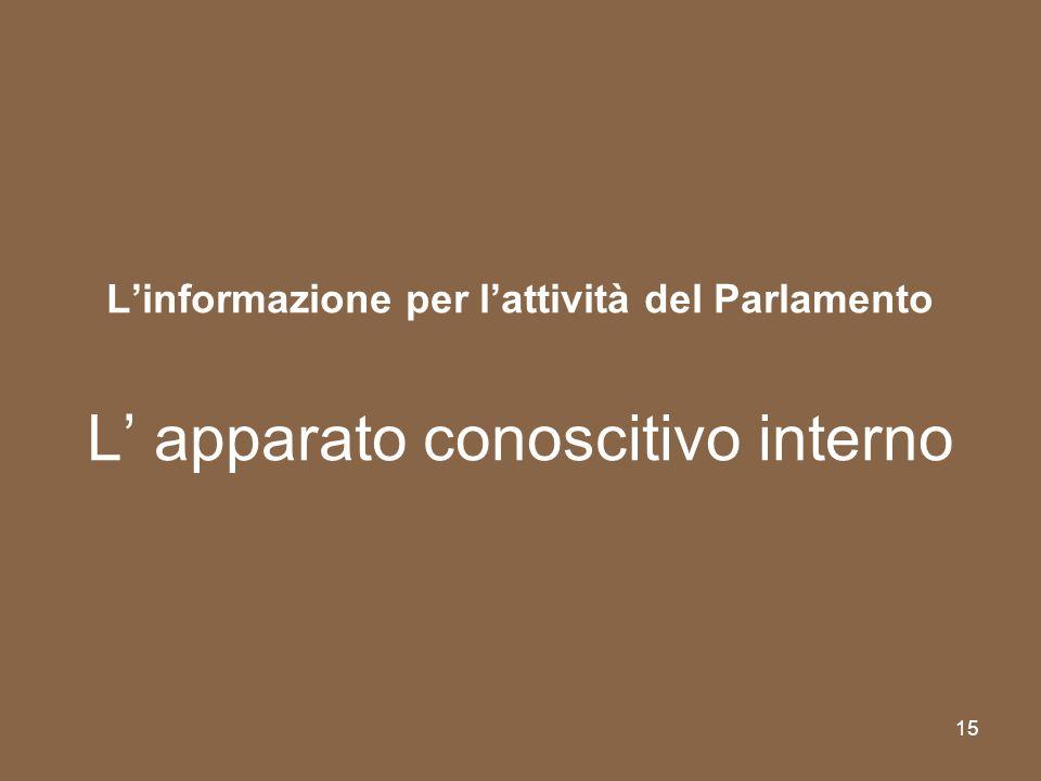 15 Linformazione per lattività del Parlamento L apparato conoscitivo interno