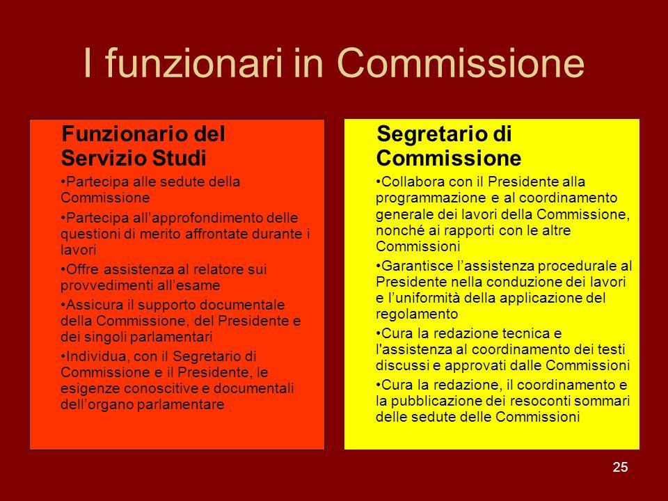 25 I funzionari in Commissione Segretario di Commissione Collabora con il Presidente alla programmazione e al coordinamento generale dei lavori della