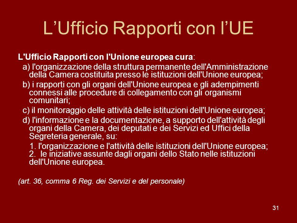 31 LUfficio Rapporti con lUE L'Ufficio Rapporti con l'Unione europea cura: a) l'organizzazione della struttura permanente dell'Amministrazione della C