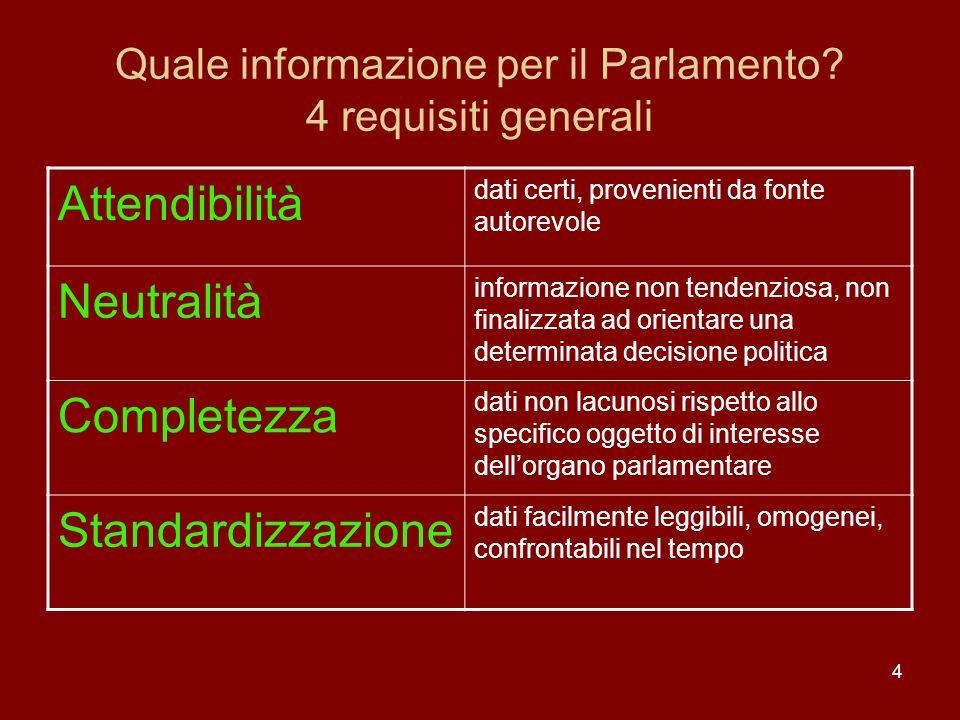 4 Quale informazione per il Parlamento? 4 requisiti generali Attendibilità dati certi, provenienti da fonte autorevole Neutralità informazione non ten