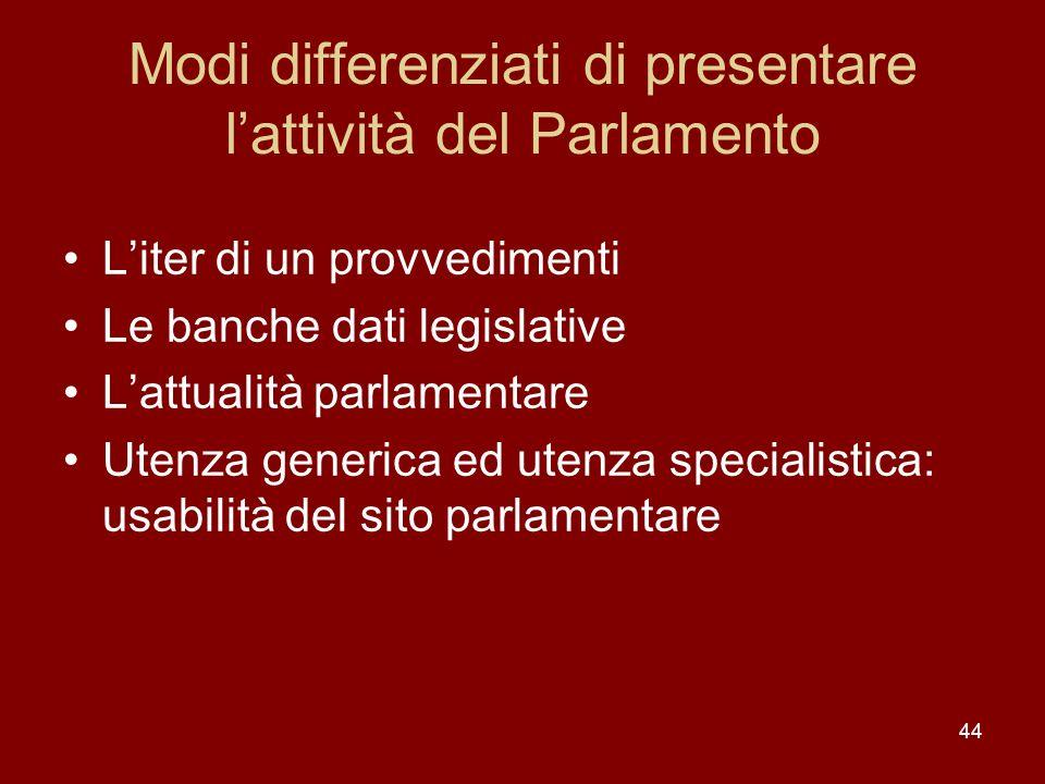 44 Modi differenziati di presentare lattività del Parlamento Liter di un provvedimenti Le banche dati legislative Lattualità parlamentare Utenza gener