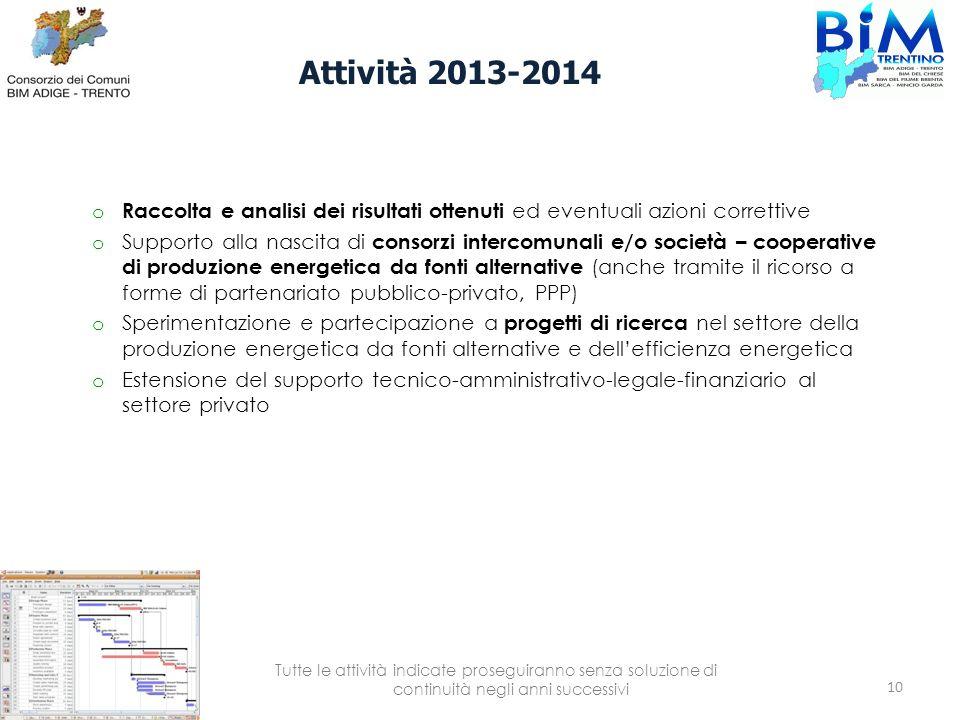 Attività 2013-2014 o Raccolta e analisi dei risultati ottenuti ed eventuali azioni correttive o Supporto alla nascita di consorzi intercomunali e/o so