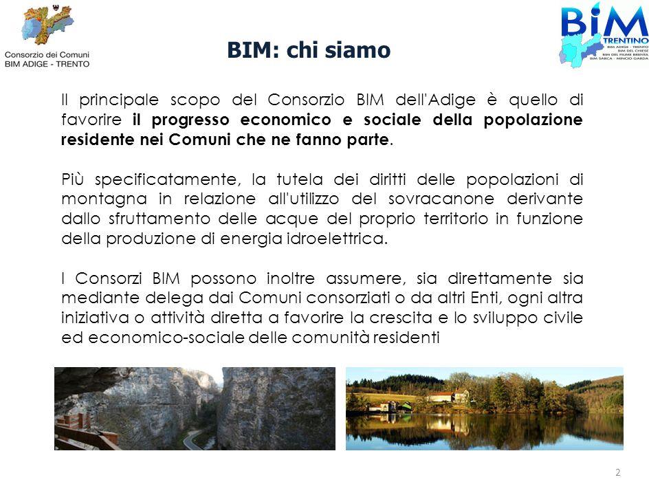 BIM: chi siamo Il principale scopo del Consorzio BIM dell'Adige è quello di favorire il progresso economico e sociale della popolazione residente nei