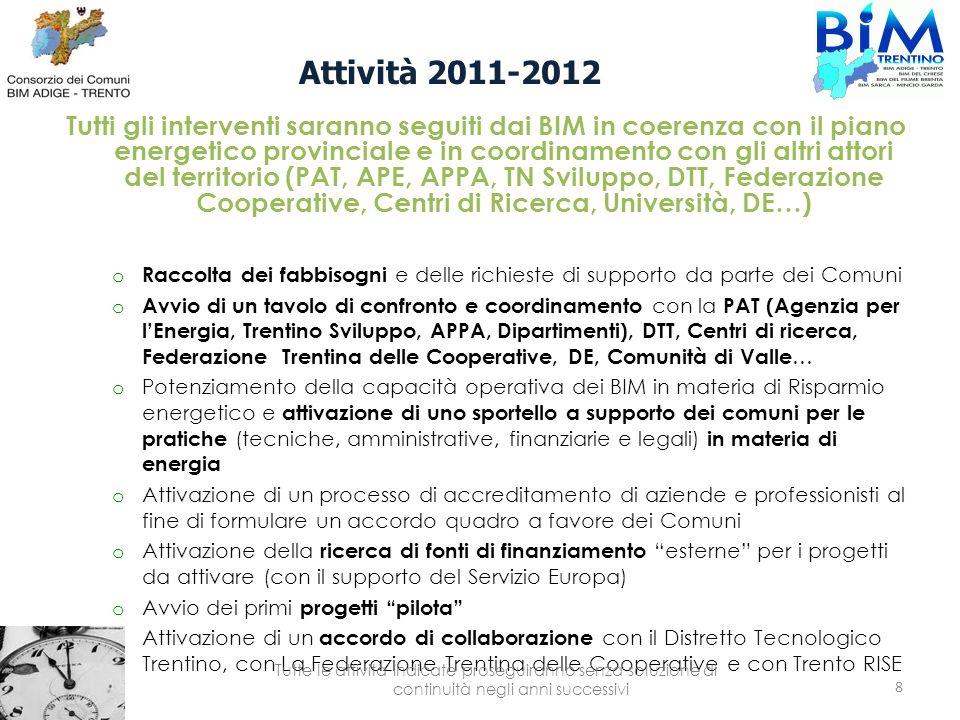 Attività 2011-2012 Tutti gli interventi saranno seguiti dai BIM in coerenza con il piano energetico provinciale e in coordinamento con gli altri attor