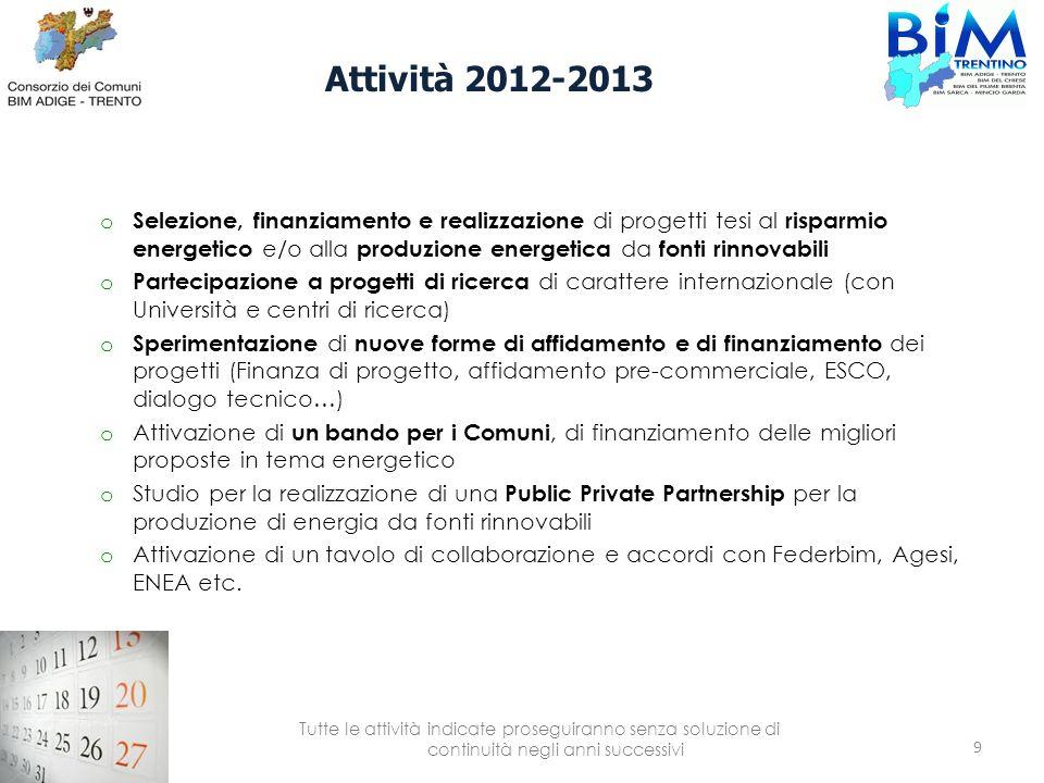 Attività 2012-2013 o Selezione, finanziamento e realizzazione di progetti tesi al risparmio energetico e/o alla produzione energetica da fonti rinnova