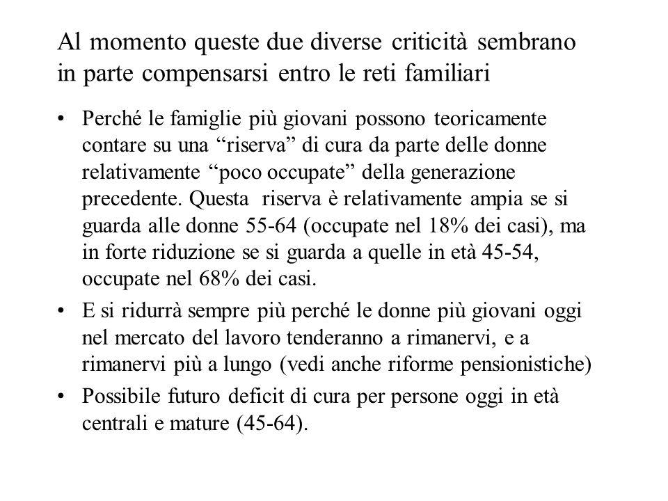 A Torino tra le donne e le coppie in età centrale e nella fase più intensiva di formazione della famiglia (presenza di figli) prevale di gran lunga il modello a due lavoratori E occupato il 73% delle donne in coppia con figli di questa fascia di età.