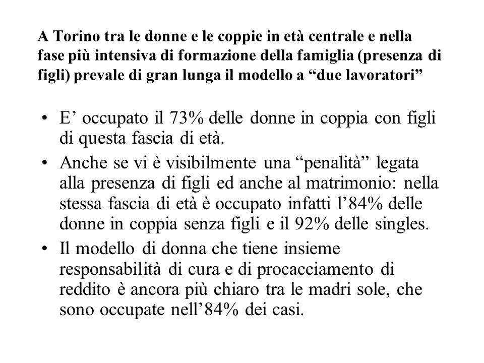 A Torino tra le donne e le coppie in età centrale e nella fase più intensiva di formazione della famiglia (presenza di figli) prevale di gran lunga il