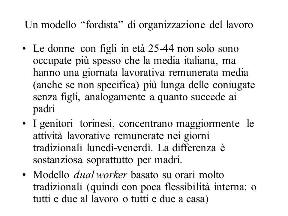 Un modello fordista di organizzazione del lavoro Le donne con figli in età 25-44 non solo sono occupate più spesso che la media italiana, ma hanno una