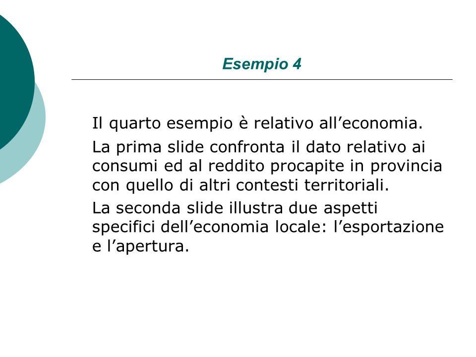 Esempio 4 Il quarto esempio è relativo alleconomia.