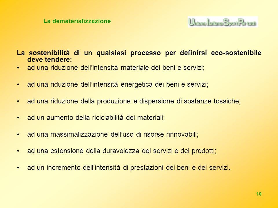 10 La dematerializzazione La sostenibilità di un qualsiasi processo per definirsi eco-sostenibile deve tendere: ad una riduzione dellintensità materiale dei beni e servizi; ad una riduzione dellintensità energetica dei beni e servizi; ad una riduzione della produzione e dispersione di sostanze tossiche; ad un aumento della riciclabilità dei materiali; ad una massimalizzazione delluso di risorse rinnovabili; ad una estensione della duravolezza dei servizi e dei prodotti; ad un incremento dellintensità di prestazioni dei beni e dei servizi.