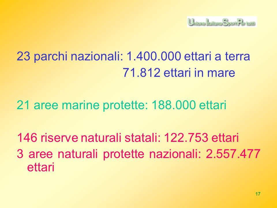 17 23 parchi nazionali: 1.400.000 ettari a terra 71.812 ettari in mare 21 aree marine protette: 188.000 ettari 146 riserve naturali statali: 122.753 ettari 3 aree naturali protette nazionali: 2.557.477 ettari