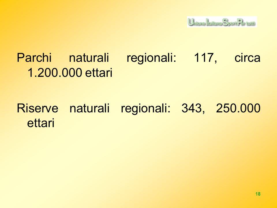 18 Parchi naturali regionali: 117, circa 1.200.000 ettari Riserve naturali regionali: 343, 250.000 ettari
