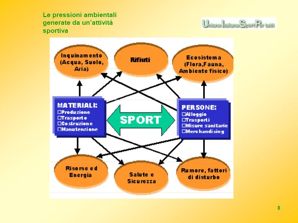 8 Le pressioni ambientali generate da unattività sportiva