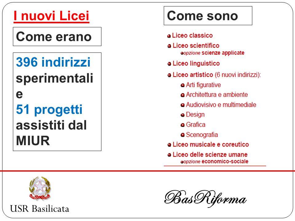 USR Basilicata BasRiforma I nuovi Licei Come erano Come sono 396 indirizzi sperimentali e 51 progetti assistiti dal MIUR