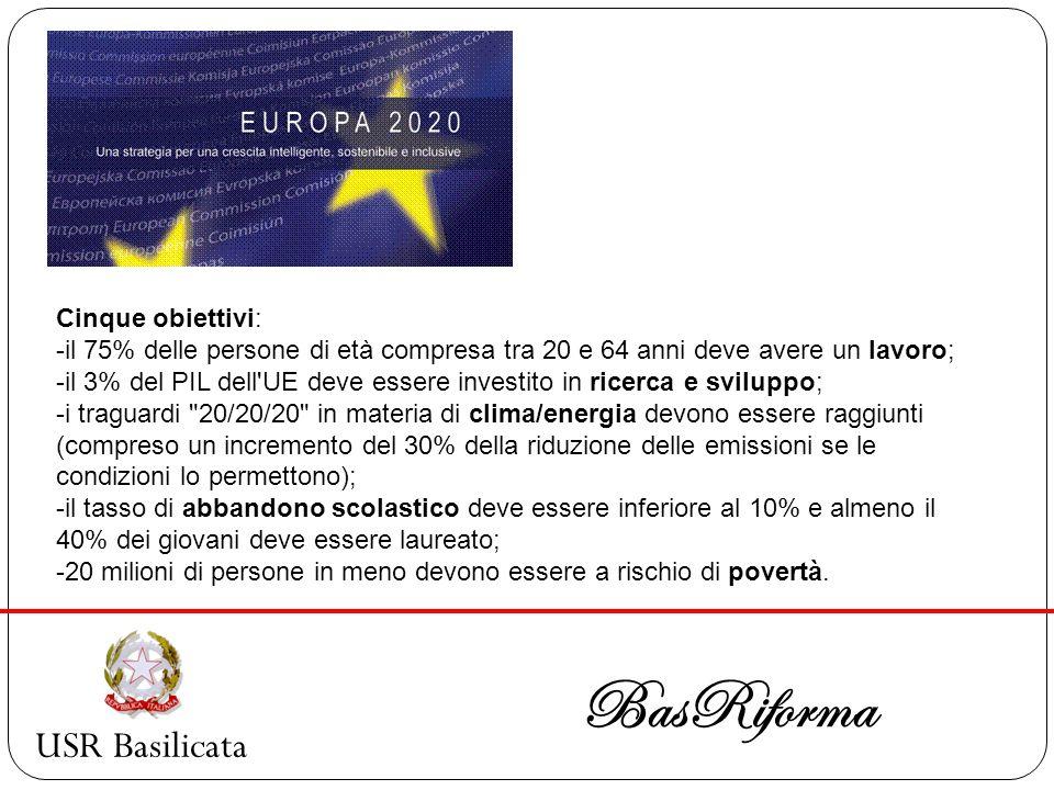 USR Basilicata BasRiforma Cinque obiettivi: -il 75% delle persone di età compresa tra 20 e 64 anni deve avere un lavoro; -il 3% del PIL dell'UE deve e