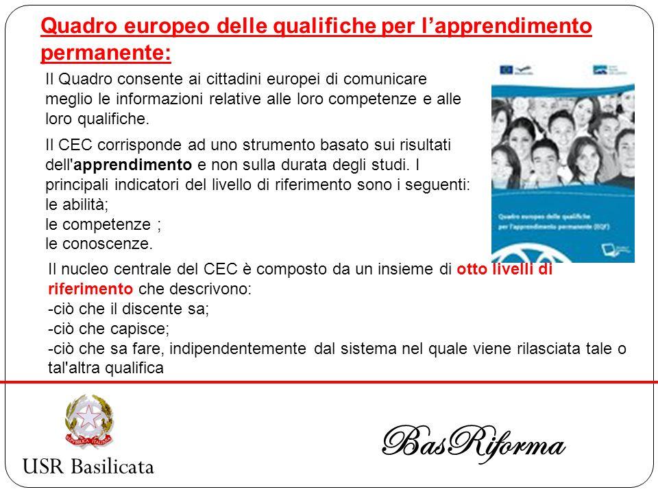USR Basilicata BasRiforma Quadro europeo delle qualifiche per lapprendimento permanente: Il Quadro consente ai cittadini europei di comunicare meglio