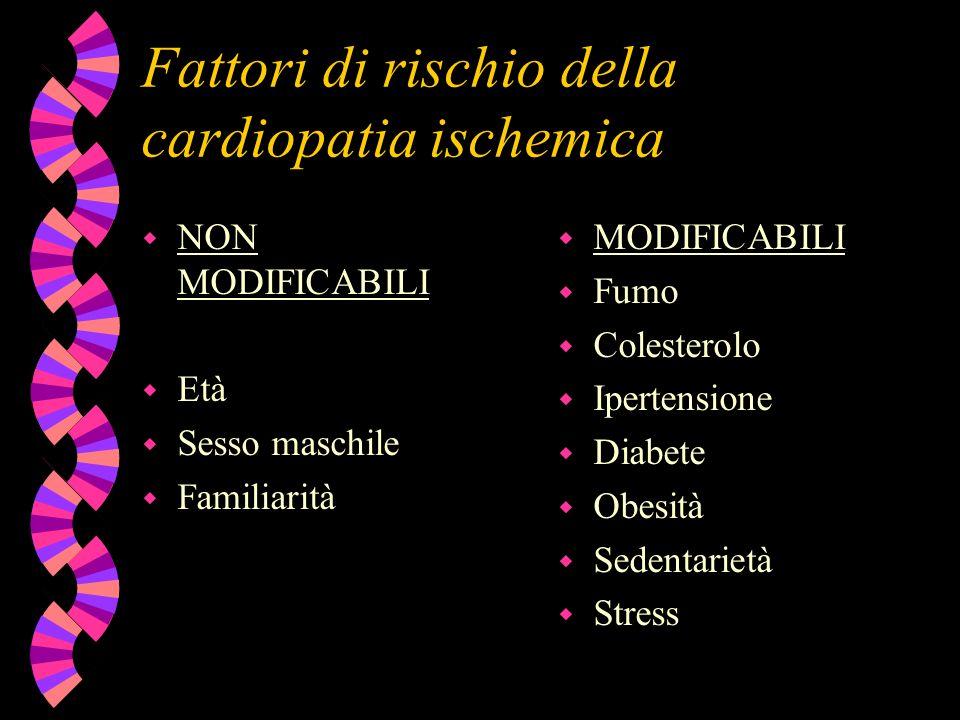 Fattori di rischio della cardiopatia ischemica w NON MODIFICABILI w Età w Sesso maschile w Familiarità w MODIFICABILI w Fumo w Colesterolo w Ipertensi