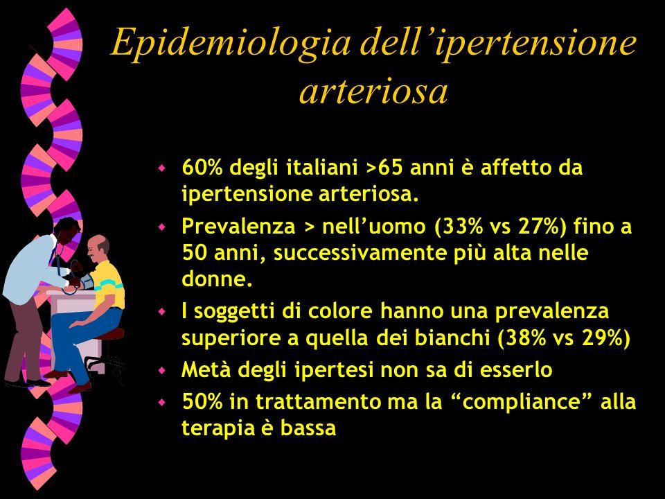 Epidemiologia dellipertensione arteriosa w 60% degli italiani >65 anni è affetto da ipertensione arteriosa. w Prevalenza > nelluomo (33% vs 27%) fino