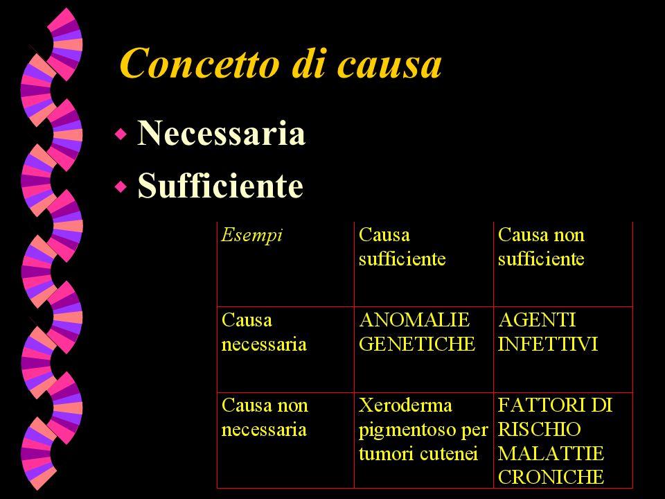 Concetto di causa w Necessaria w Sufficiente