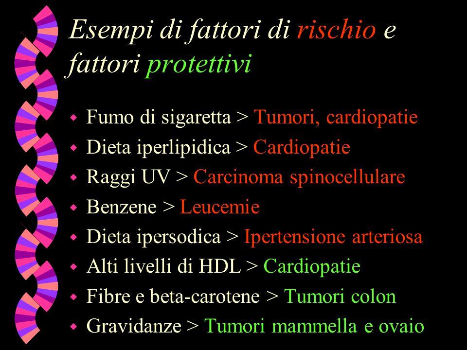 Esempi di fattori di rischio e fattori protettivi w Fumo di sigaretta > Tumori, cardiopatie w Dieta iperlipidica > Cardiopatie w Raggi UV > Carcinoma