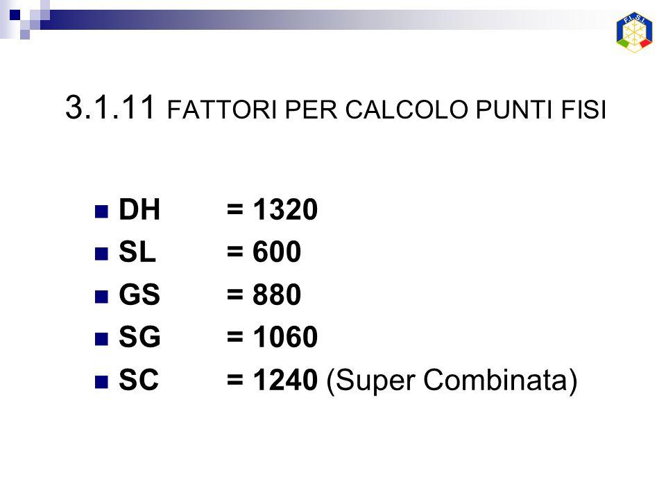 3.1.11 FATTORI PER CALCOLO PUNTI FISI DH= 1320 SL= 600 GS= 880 SG= 1060 SC= 1240 (Super Combinata)