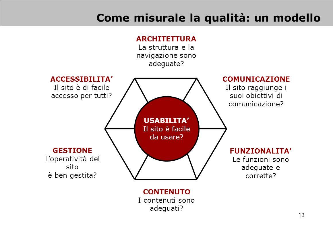13 Come misurale la qualità: un modello USABILITA Il sito è facile da usare? ARCHITETTURA La struttura e la navigazione sono adeguate? COMUNICAZIONE I