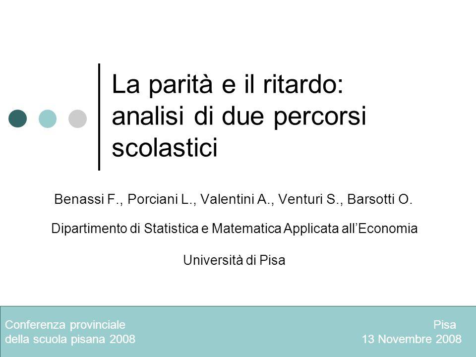 Risultati Coorte 2000 >80/100 / <= 80/100 Genere (essere M) Cittadinanza (essere ITA) Esiti scolastici Sec I grado (votaz.
