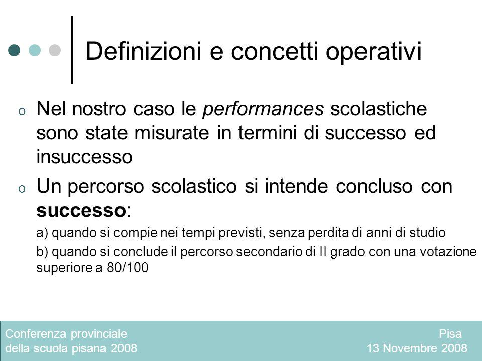 Definizioni e concetti operativi o Nel nostro caso le performances scolastiche sono state misurate in termini di successo ed insuccesso o Un percorso
