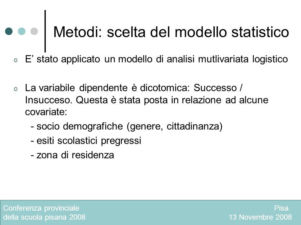 Metodi: scelta del modello statistico o E stato applicato un modello di analisi mutlivariata logistico o La variabile dipendente è dicotomica: Success
