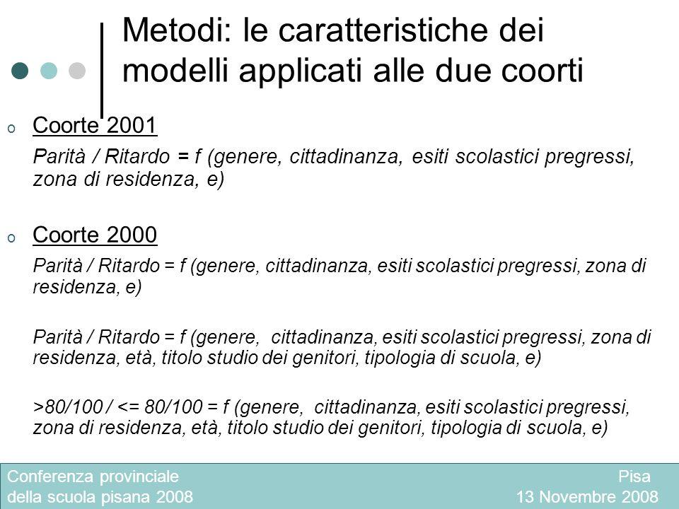 Metodi: le caratteristiche dei modelli applicati alle due coorti o Coorte 2001 Parità / Ritardo = f (genere, cittadinanza, esiti scolastici pregressi,
