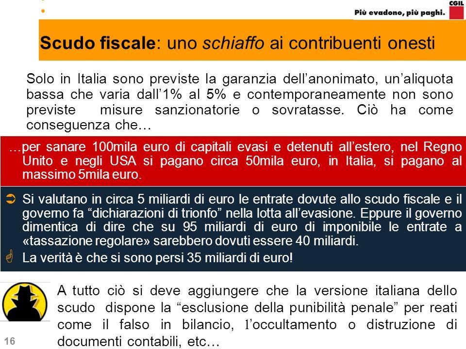 16 Solo in Italia sono previste la garanzia dellanonimato, unaliquota bassa che varia dall1% al 5% e contemporaneamente non sono previste misure sanzi