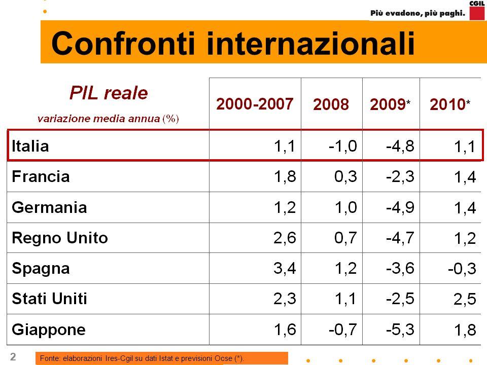 22 Confronti internazionali Fonte: elaborazioni Ires-Cgil su dati Istat e previsioni Ocse (*).