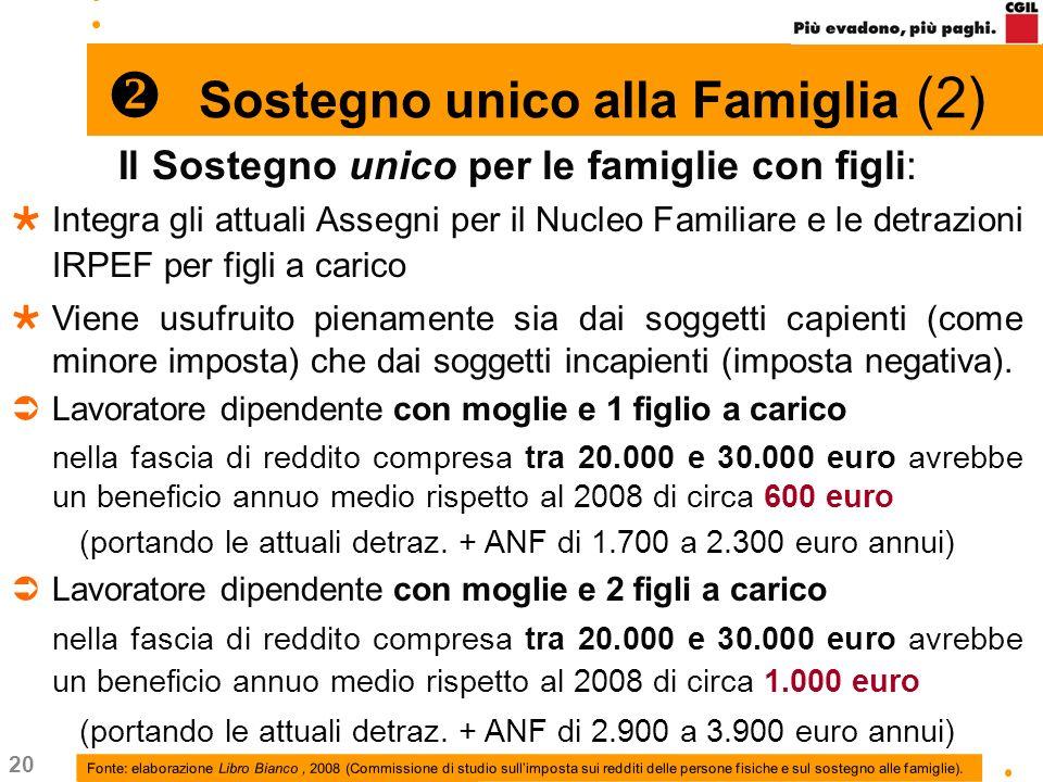 20 Sostegno unico alla Famiglia (2) Il Sostegno unico per le famiglie con figli: Integra gli attuali Assegni per il Nucleo Familiare e le detrazioni I