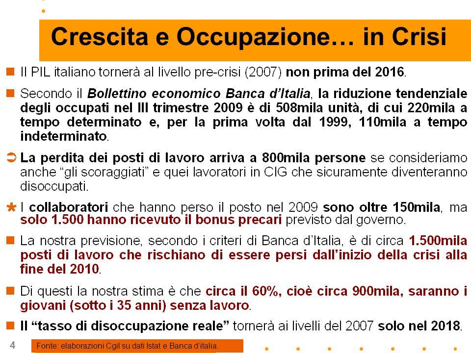 4 Fonte: elaborazioni Cgil su dati Istat e Banca ditalia. Crescita e Occupazione… in Crisi