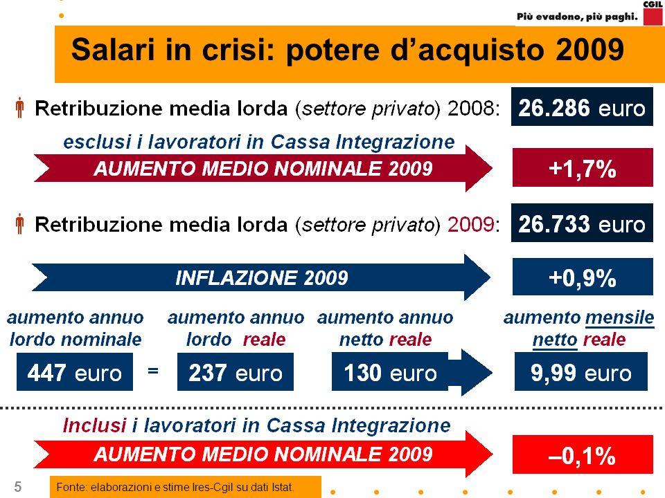 16 Solo in Italia sono previste la garanzia dellanonimato, unaliquota bassa che varia dall1% al 5% e contemporaneamente non sono previste misure sanzionatorie o sovratasse.