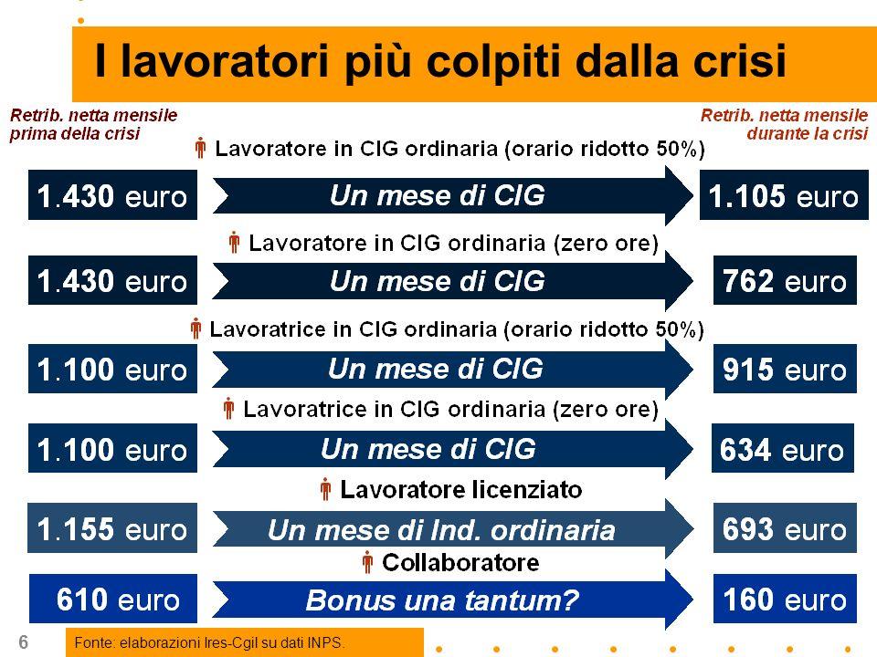 6 … I lavoratori più colpiti dalla crisi Fonte: elaborazioni Ires-Cgil su dati INPS.
