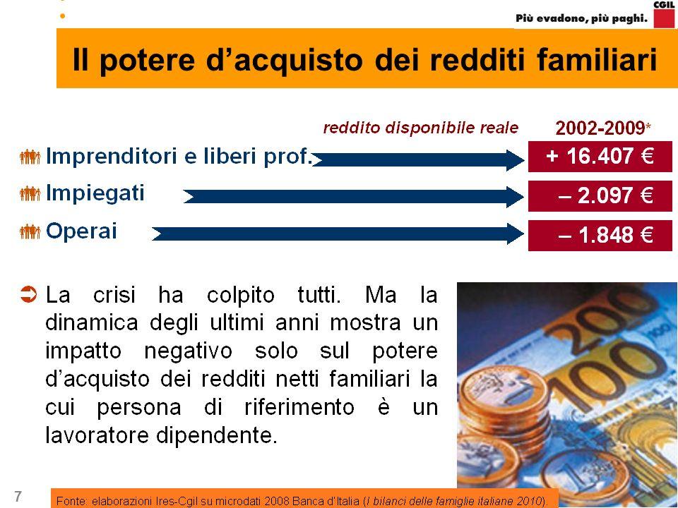 8 La disuguaglianza nella distribuzione dei redditi delle famiglie Secondo lultima indagine di Banca dItalia sui redditi delle famiglie italiane, il 10% delle famiglie più ricche possiede quasi il 44,5% dell intera ricchezza netta delle famiglie italiane.