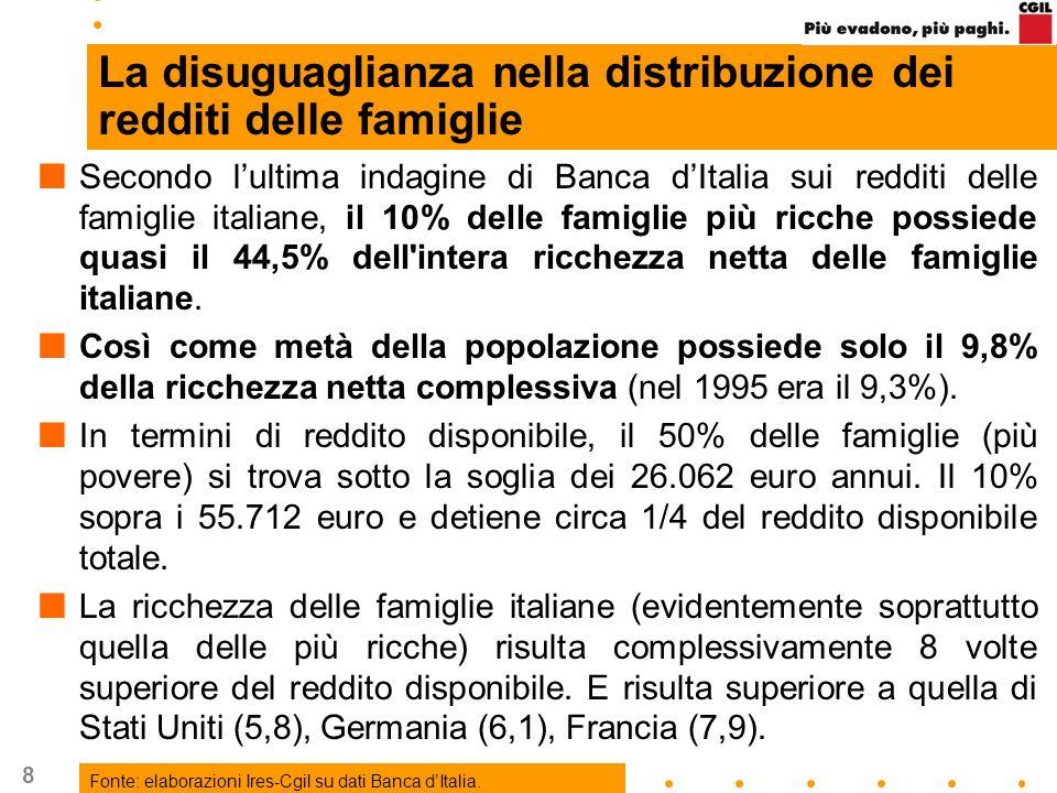 8 La disuguaglianza nella distribuzione dei redditi delle famiglie Secondo lultima indagine di Banca dItalia sui redditi delle famiglie italiane, il 1