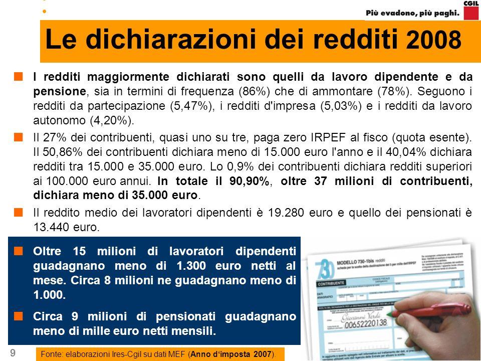 9 Le dichiarazioni dei redditi 2008 I redditi maggiormente dichiarati sono quelli da lavoro dipendente e da pensione, sia in termini di frequenza (86%) che di ammontare (78%).